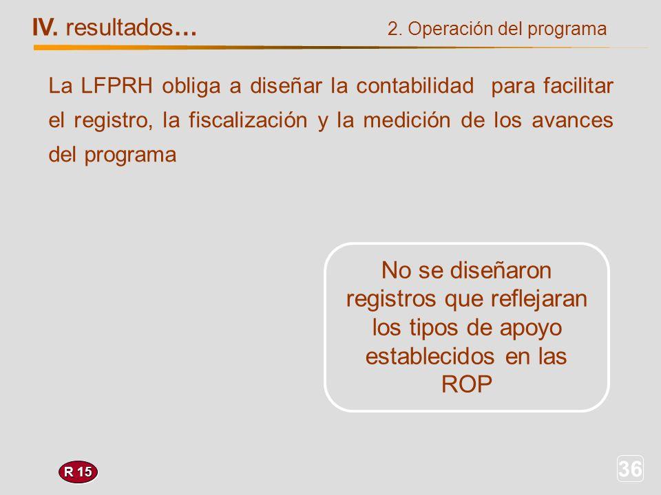 36 2. Operación del programa IV. resultados… R 15 No se diseñaron registros que reflejaran los tipos de apoyo establecidos en las ROP La LFPRH obliga