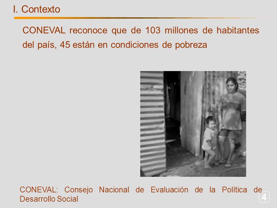 4 CONEVAL reconoce que de 103 millones de habitantes del país, 45 están en condiciones de pobreza CONEVAL: Consejo Nacional de Evaluación de la Políti