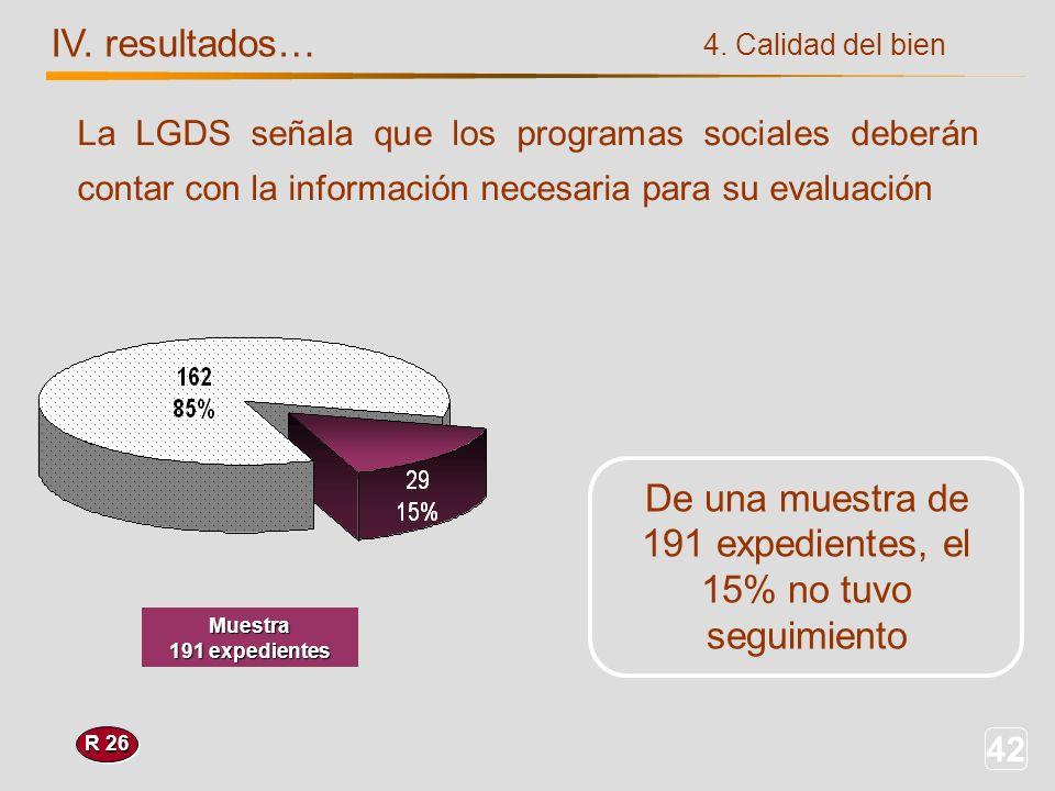 42 4. Calidad del bien IV. resultados… R 26 Muestra 191 expedientes La LGDS señala que los programas sociales deberán contar con la información necesa