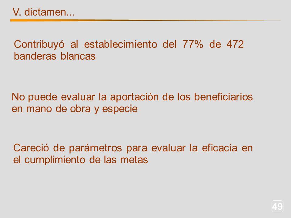 49 Contribuyó al establecimiento del 77% de 472 banderas blancas No puede evaluar la aportación de los beneficiarios en mano de obra y especie Careció de parámetros para evaluar la eficacia en el cumplimiento de las metas V.