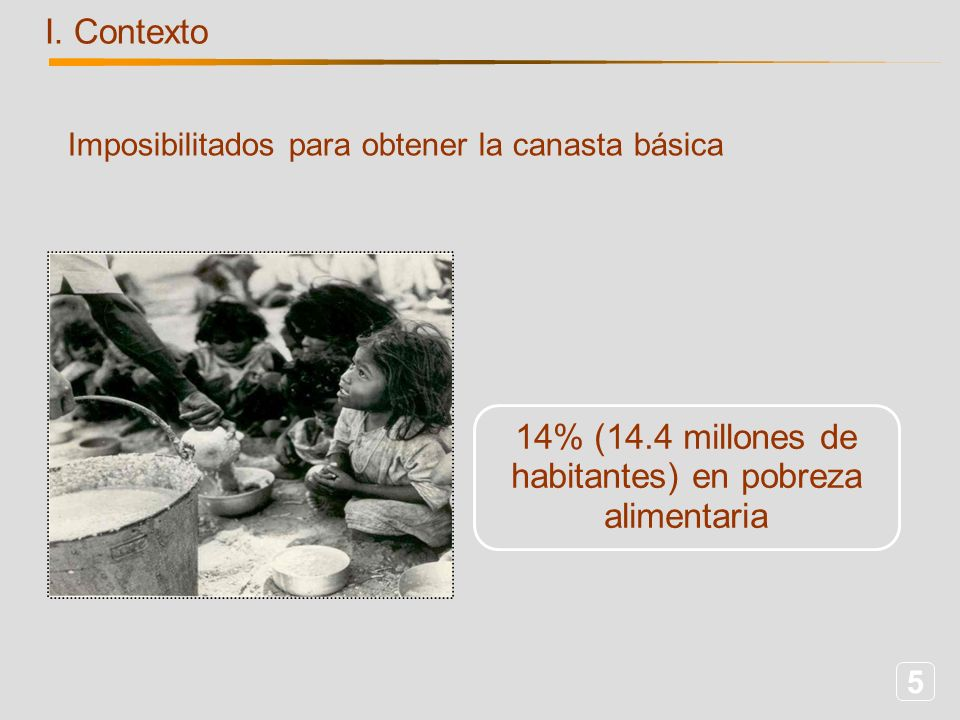 5 I. Contexto Imposibilitados para obtener la canasta básica 14% (14.4 millones de habitantes) en pobreza alimentaria