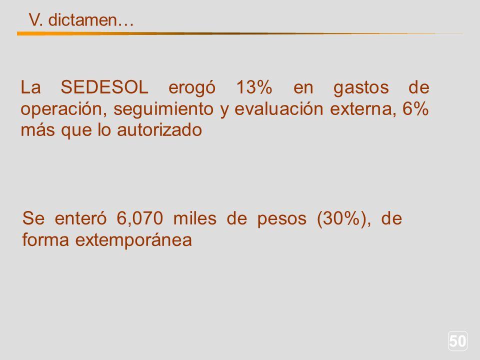 50 V. dictamen… La SEDESOL erogó 13% en gastos de operación, seguimiento y evaluación externa, 6% más que lo autorizado Se enteró 6,070 miles de pesos