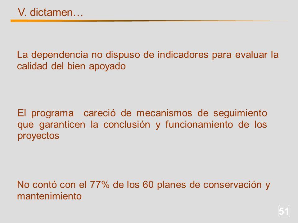 51 V. dictamen… La dependencia no dispuso de indicadores para evaluar la calidad del bien apoyado El programa careció de mecanismos de seguimiento que