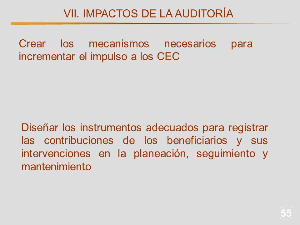 55 VII. IMPACTOS DE LA AUDITORÍA Crear los mecanismos necesarios para incrementar el impulso a los CEC Diseñar los instrumentos adecuados para registr