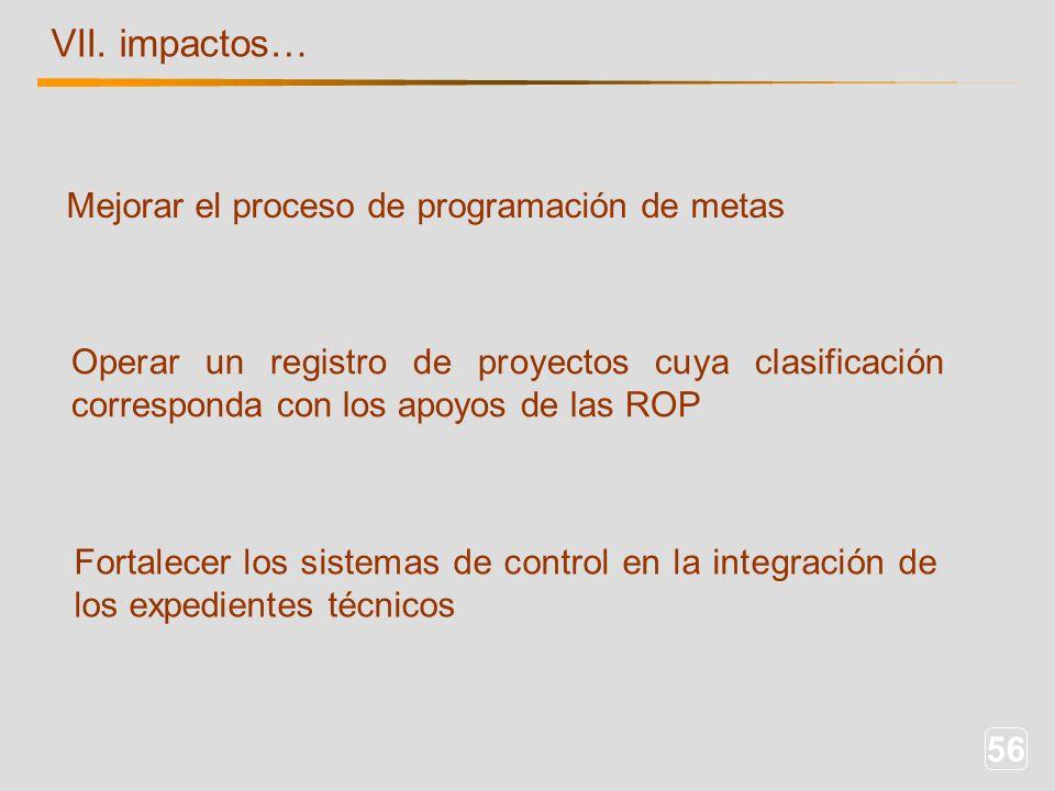 56 Mejorar el proceso de programación de metas VII. impactos… Operar un registro de proyectos cuya clasificación corresponda con los apoyos de las ROP