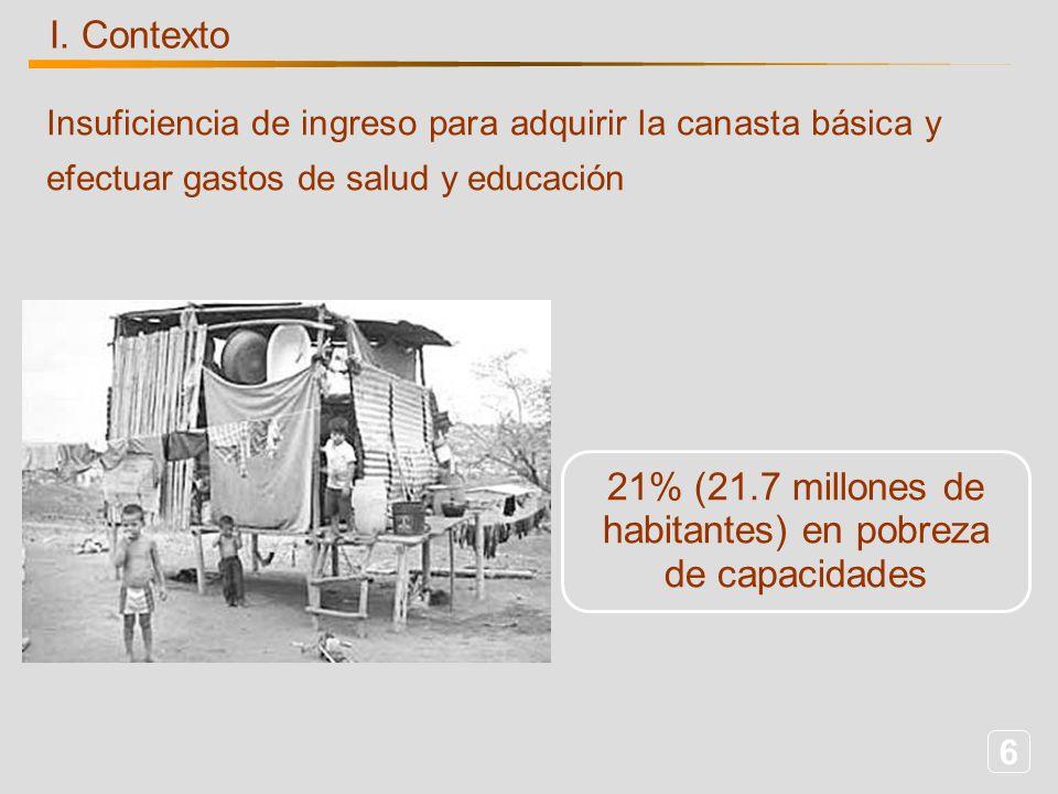 6 I. Contexto Insuficiencia de ingreso para adquirir la canasta básica y efectuar gastos de salud y educación 21% (21.7 millones de habitantes) en pob