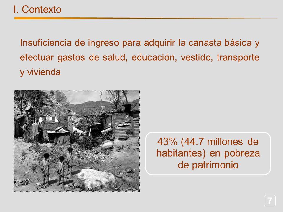 7 I. Contexto Insuficiencia de ingreso para adquirir la canasta básica y efectuar gastos de salud, educación, vestido, transporte y vivienda 43% (44.7