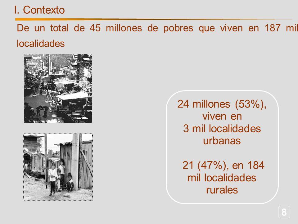 8 24 millones (53%), viven en 3 mil localidades urbanas 21 (47%), en 184 mil localidades rurales I. Contexto De un total de 45 millones de pobres que