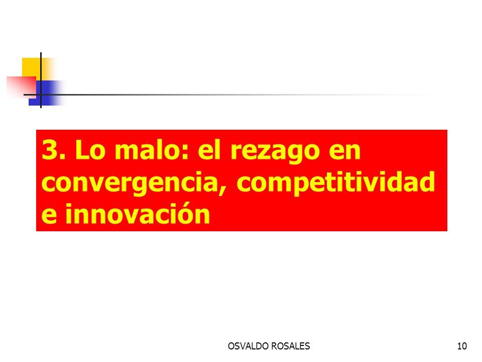 OSVALDO ROSALES10 3. Lo malo: el rezago en convergencia, competitividad e innovación