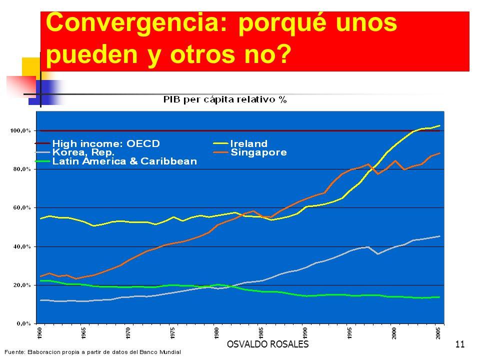 OSVALDO ROSALES11 Convergencia: porqué unos pueden y otros no?