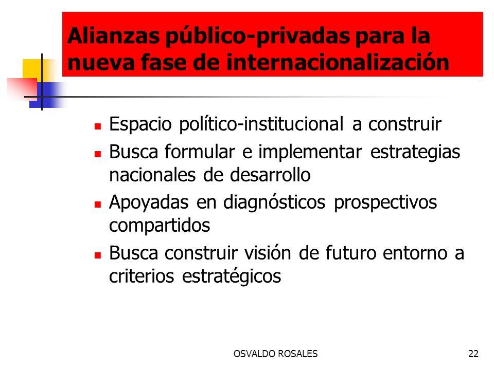 OSVALDO ROSALES22 Alianzas público-privadas para la nueva fase de internacionalización Espacio político-institucional a construir Busca formular e imp