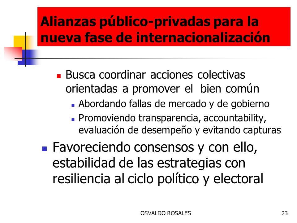 OSVALDO ROSALES23 Alianzas público-privadas para la nueva fase de internacionalización Busca coordinar acciones colectivas orientadas a promover el bi