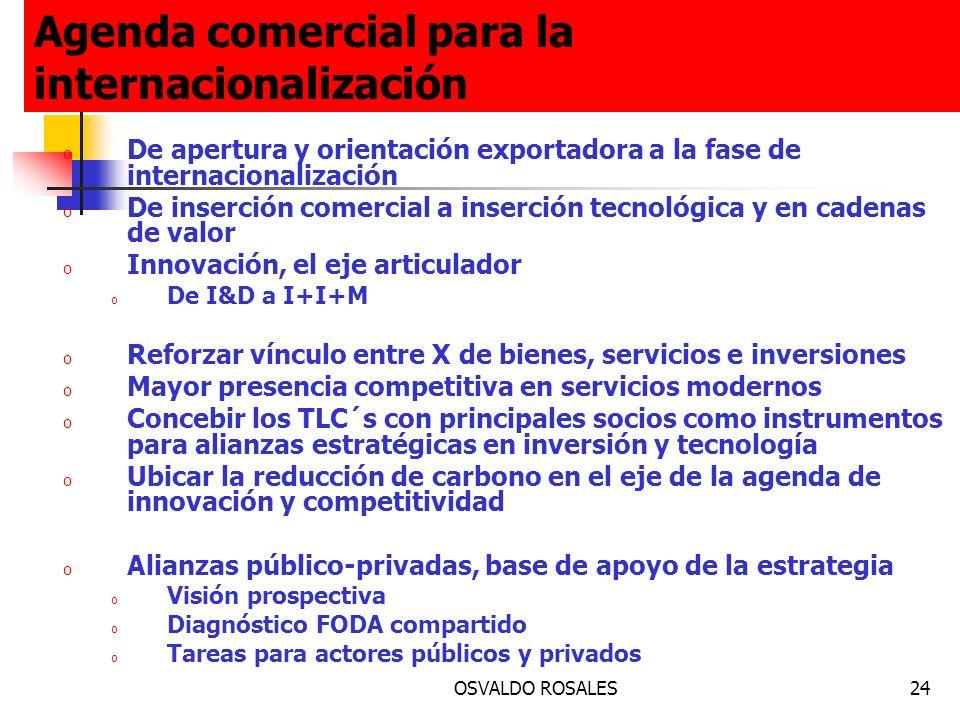 OSVALDO ROSALES24 Agenda comercial para la internacionalización o De apertura y orientación exportadora a la fase de internacionalización o De inserci