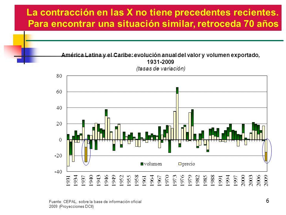 OSVALDO ROSALES17 Elevados costos de establecimiento limitan la competencia y afectan el desarrollo de las PYMES Fuente: Doing Business 2010.