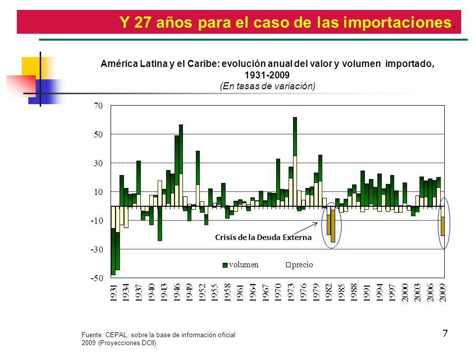 7 Y 27 años para el caso de las importaciones. Fuente: CEPAL, sobre la base de información oficial 2009 (Proyecciones DCII) América Latina y el Caribe