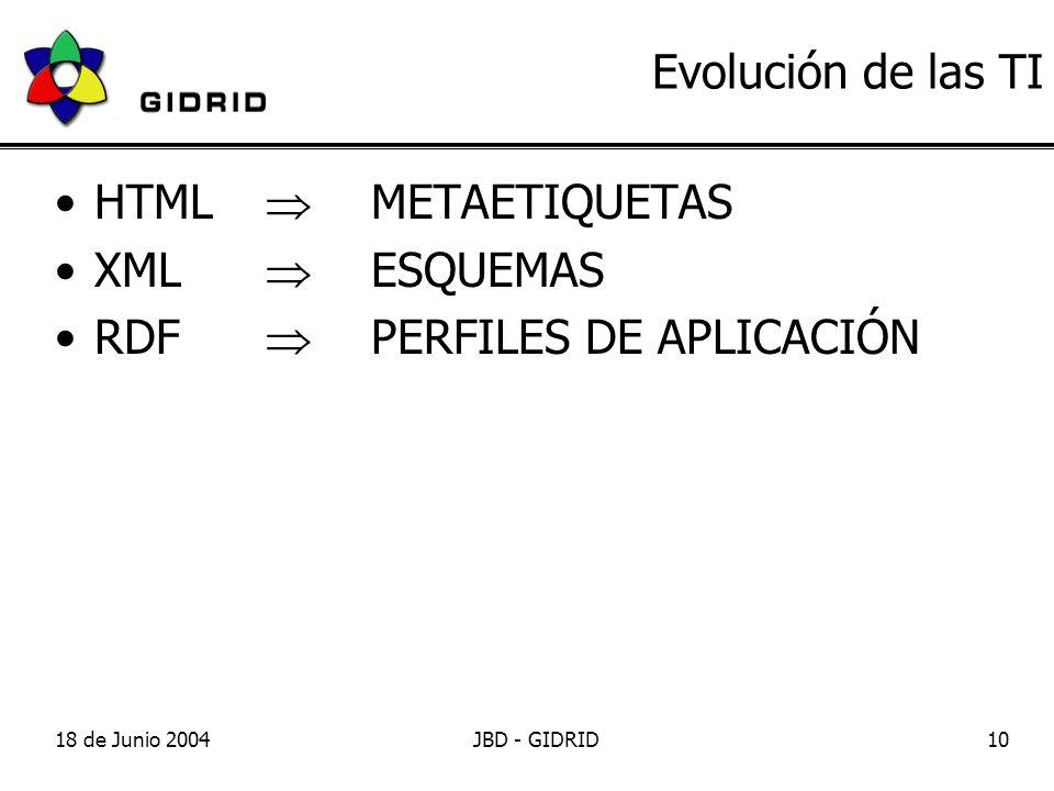 18 de Junio 2004JBD - GIDRID10 Evolución de las TI HTML METAETIQUETAS XML ESQUEMAS RDF PERFILES DE APLICACIÓN