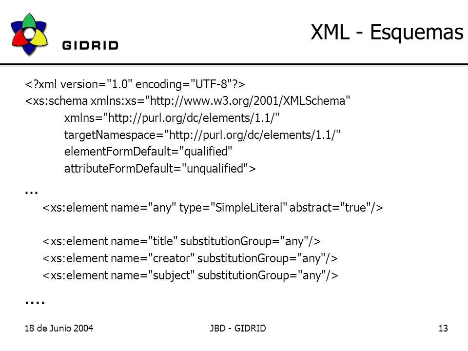 18 de Junio 2004JBD - GIDRID13 XML - Esquemas <xs:schema xmlns:xs= http://www.w3.org/2001/XMLSchema xmlns= http://purl.org/dc/elements/1.1/ targetNamespace= http://purl.org/dc/elements/1.1/ elementFormDefault= qualified attributeFormDefault= unqualified >.......