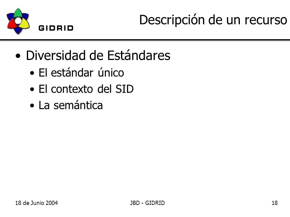18 de Junio 2004JBD - GIDRID18 Descripción de un recurso Diversidad de Estándares El estándar único El contexto del SID La semántica