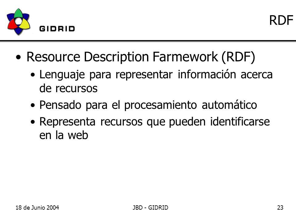 18 de Junio 2004JBD - GIDRID23 RDF Resource Description Farmework (RDF) Lenguaje para representar información acerca de recursos Pensado para el procesamiento automático Representa recursos que pueden identificarse en la web