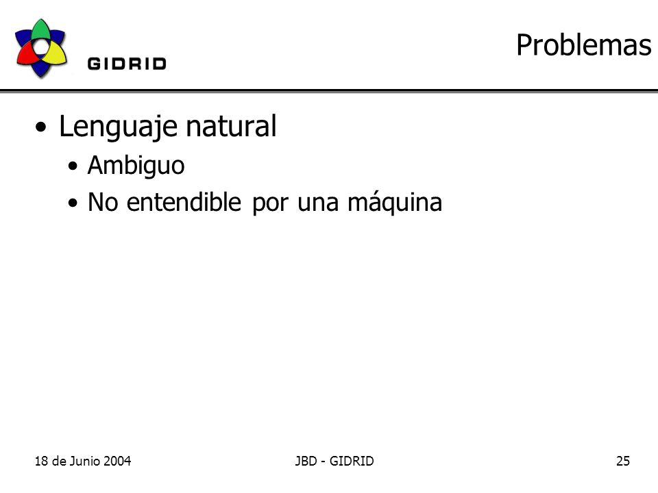 18 de Junio 2004JBD - GIDRID25 Problemas Lenguaje natural Ambiguo No entendible por una máquina