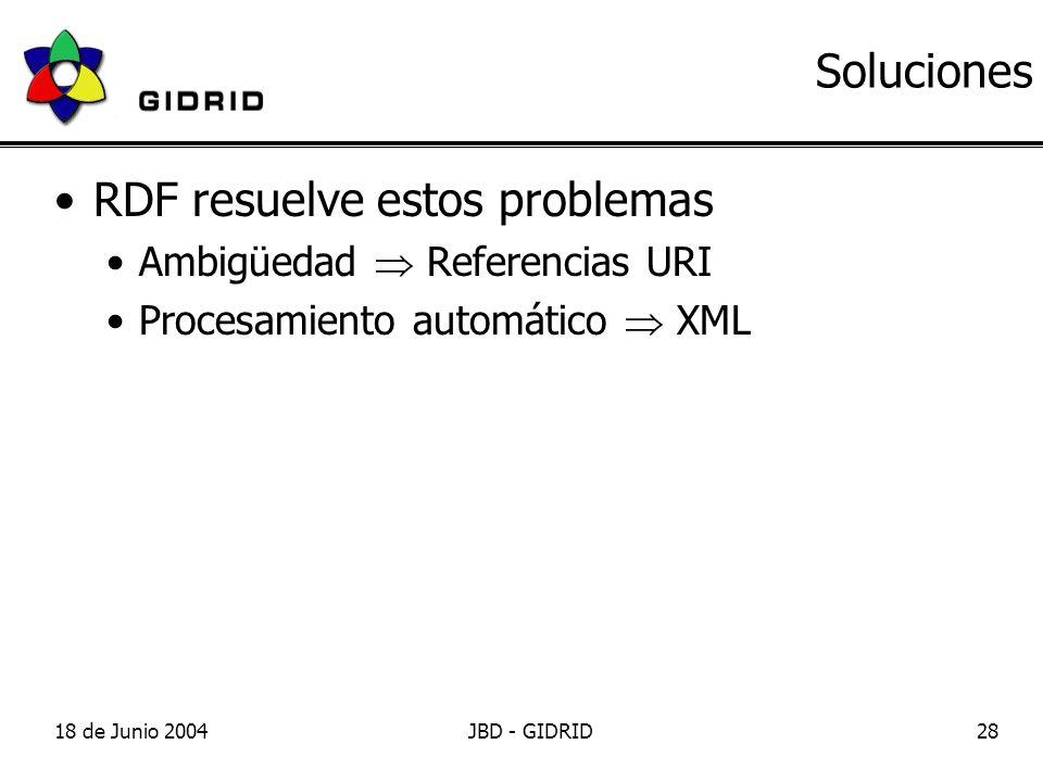 18 de Junio 2004JBD - GIDRID28 Soluciones RDF resuelve estos problemas Ambigüedad Referencias URI Procesamiento automático XML