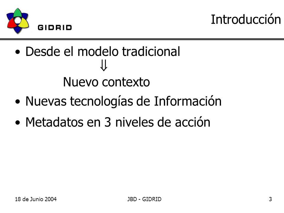 18 de Junio 2004JBD - GIDRID3 Introducción Desde el modelo tradicional Nuevo contexto Nuevas tecnologías de Información Metadatos en 3 niveles de acción