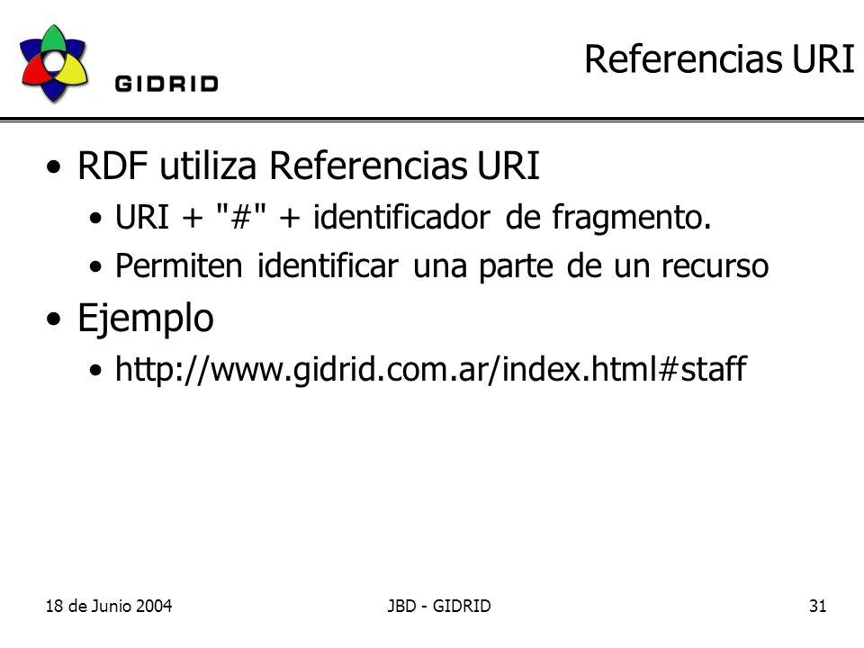 18 de Junio 2004JBD - GIDRID31 Referencias URI RDF utiliza Referencias URI URI + # + identificador de fragmento.