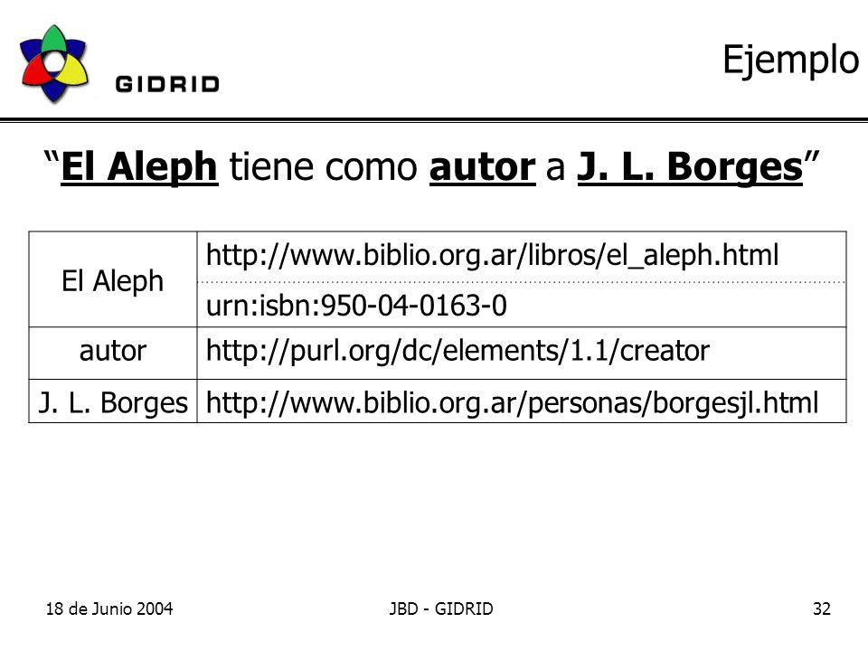 18 de Junio 2004JBD - GIDRID32 Ejemplo El Aleph tiene como autor a J.