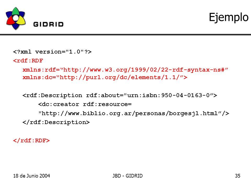 18 de Junio 2004JBD - GIDRID35 Ejemplo <rdf:RDF xmlns:rdf=http://www.w3.org/1999/02/22-rdf-syntax-ns# xmlns:dc=http://purl.org/dc/elements/1.1/> <dc:creator rdf:resource= http://www.biblio.org.ar/personas/borgesjl.html/>