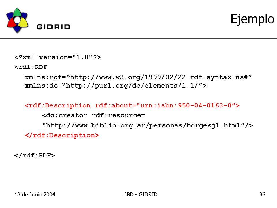 18 de Junio 2004JBD - GIDRID36 Ejemplo <rdf:RDF xmlns:rdf=http://www.w3.org/1999/02/22-rdf-syntax-ns# xmlns:dc=http://purl.org/dc/elements/1.1/> <dc:creator rdf:resource= http://www.biblio.org.ar/personas/borgesjl.html/>