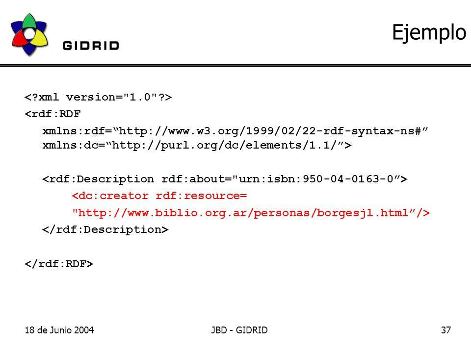 18 de Junio 2004JBD - GIDRID37 Ejemplo <rdf:RDF xmlns:rdf=http://www.w3.org/1999/02/22-rdf-syntax-ns# xmlns:dc=http://purl.org/dc/elements/1.1/> <dc:creator rdf:resource= http://www.biblio.org.ar/personas/borgesjl.html/>
