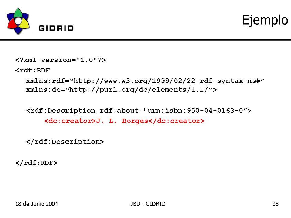 18 de Junio 2004JBD - GIDRID38 Ejemplo <rdf:RDF xmlns:rdf=http://www.w3.org/1999/02/22-rdf-syntax-ns# xmlns:dc=http://purl.org/dc/elements/1.1/> J.