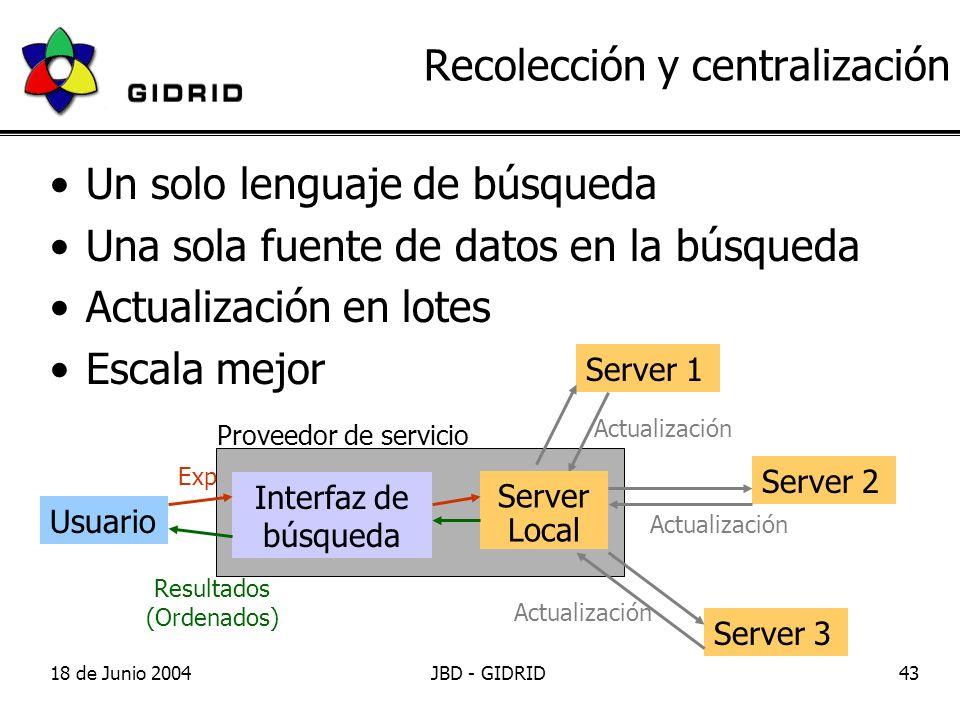 18 de Junio 2004JBD - GIDRID43 Recolección y centralización Un solo lenguaje de búsqueda Una sola fuente de datos en la búsqueda Actualización en lotes Escala mejor Interfaz de búsqueda Usuario Server 1 Server 3 Server 2 Exp Actualización Resultados (Ordenados) Server Local Proveedor de servicio