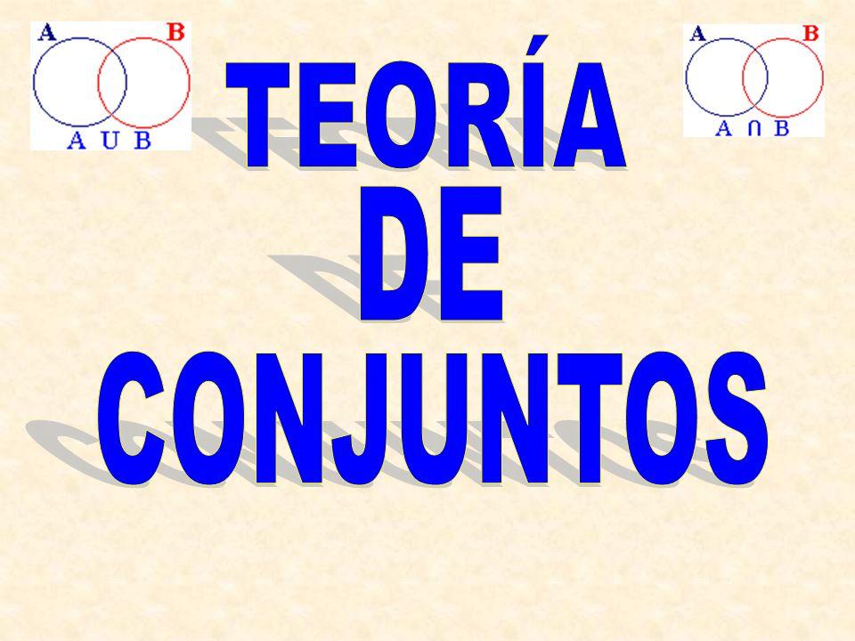 INDICE INTRODUCCIÓN RELACION DE PERTENENCIA DETERMINACION DE CONJUNTOS DIAGRAMAS DE VENN CONJUNTOS ESPECIALES RELACIONES ENTRE CONJUNTOS UNIÓN DE CONJUNTOS INTERSECCIÓN DE CONJUNTOS DIFERENCIA DE CONJUNTOS DIFERENCIA SIMÉTRICA COMPLEMENTO DE UN CONJUNTO CONJUNTOS NUMÉRICOS PROBLEMAS