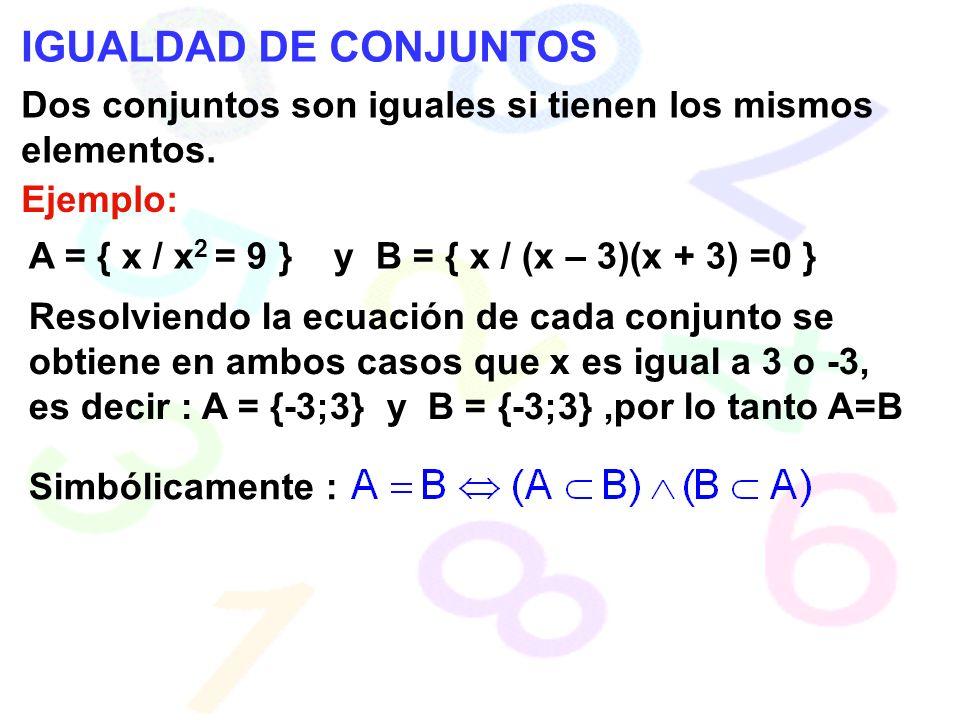 IGUALDAD DE CONJUNTOS Dos conjuntos son iguales si tienen los mismos elementos.