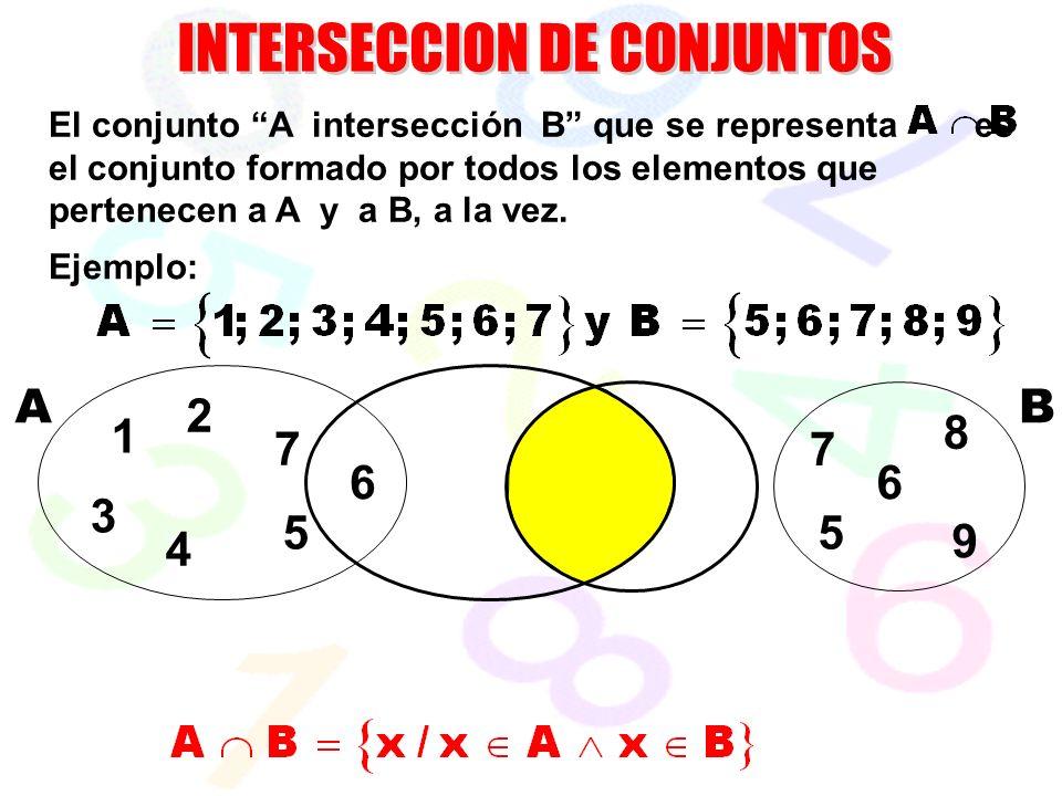 7 6 55 6 AB El conjunto A intersección B que se representa es el conjunto formado por todos los elementos que pertenecen a A y a B, a la vez.