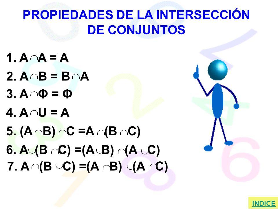 PROPIEDADES DE LA INTERSECCIÓN DE CONJUNTOS 1.A A = A 2.