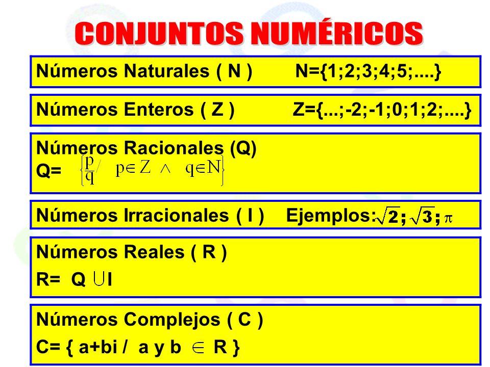Números Naturales ( N ) N={1;2;3;4;5;....} Números Enteros ( Z ) Z={...;-2;-1;0;1;2;....} Números Racionales (Q) Q= Números Irracionales ( I ) Ejemplos: Números Reales ( R ) R= Q I Números Complejos ( C ) C= { a+bi / a y b R }