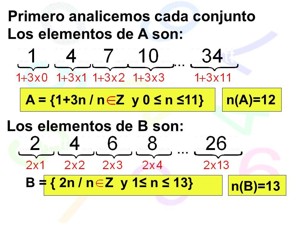 Los elementos de A son: Primero analicemos cada conjunto...