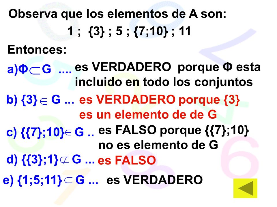 Observa que los elementos de A son: 1 ; {3} ; 5 ; {7;10} ; 11 es VERDADERO Entonces: es VERDADERO porque Φ esta incluido en todo los conjuntos es VERDADERO porque {3} es un elemento de de G es FALSO porque {{7};10} no es elemento de G es FALSO a)Φ G....