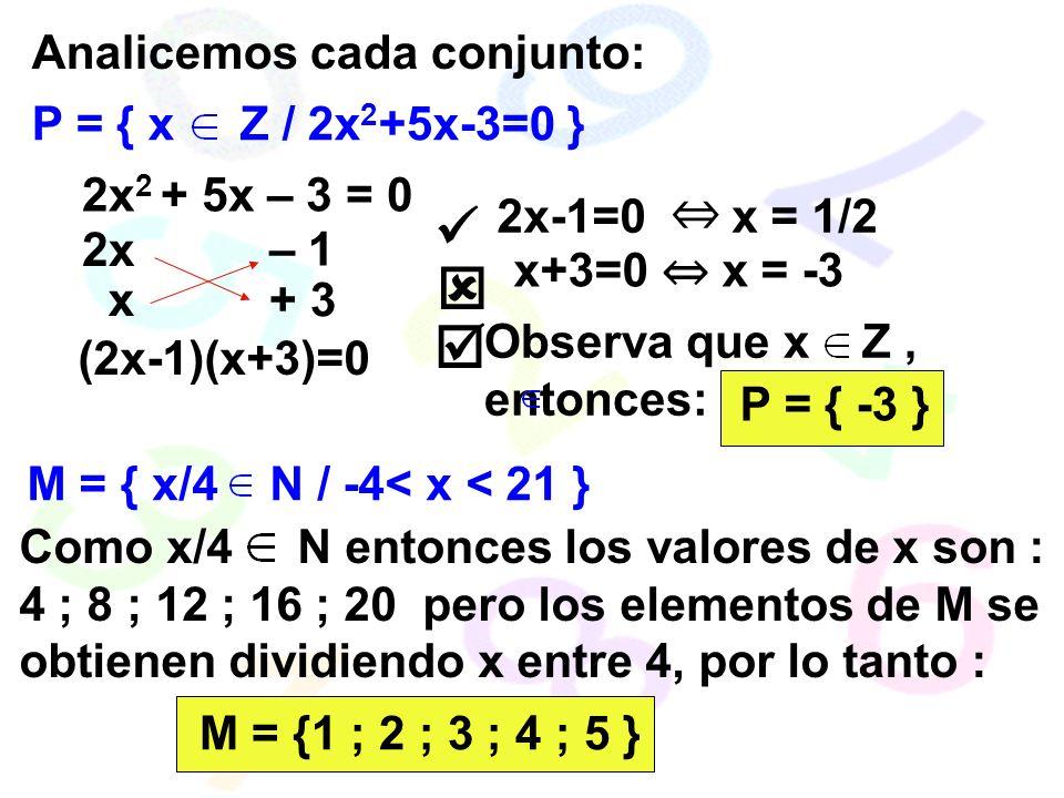 P = { x Z / 2x 2 +5x-3=0 } Analicemos cada conjunto: 2x 2 + 5x – 3 = 0 2x – 1 + 3 x (2x-1)(x+3)=0 2x-1=0 x = 1/2 x+3=0 x = -3 Observa que x Z, entonces: P = { -3 } M = { x/4 N / -4< x < 21 } Como x/4 N entonces los valores de x son : 4 ; 8 ; 12 ; 16 ; 20 pero los elementos de M se obtienen dividiendo x entre 4, por lo tanto : M = {1 ; 2 ; 3 ; 4 ; 5 }