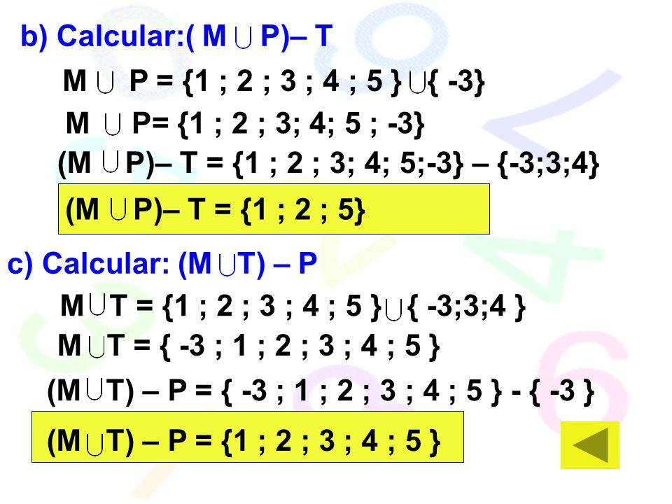 b) Calcular:( M P)– T M P = {1 ; 2 ; 3 ; 4 ; 5 } { -3} M P= {1 ; 2 ; 3; 4; 5 ; -3} (M P)– T = {1 ; 2 ; 3; 4; 5;-3} – {-3;3;4} c) Calcular: (M T) – P M T = {1 ; 2 ; 3 ; 4 ; 5 } { -3;3;4 } M T = { -3 ; 1 ; 2 ; 3 ; 4 ; 5 } (M T) – P = { -3 ; 1 ; 2 ; 3 ; 4 ; 5 } - { -3 } (M T) – P = {1 ; 2 ; 3 ; 4 ; 5 } (M P)– T = {1 ; 2 ; 5}