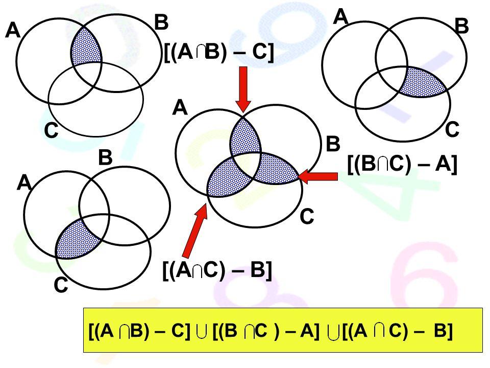 [(A B) – C] [(B C ) – A] [(A C) – B] A B C A B C A B C A B C [(A B) – C] [(B C) – A] [(A C) – B]