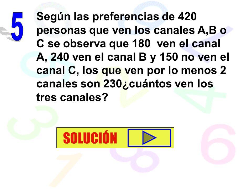 Según las preferencias de 420 personas que ven los canales A,B o C se observa que 180 ven el canal A, 240 ven el canal B y 150 no ven el canal C, los que ven por lo menos 2 canales son 230¿cuántos ven los tres canales.