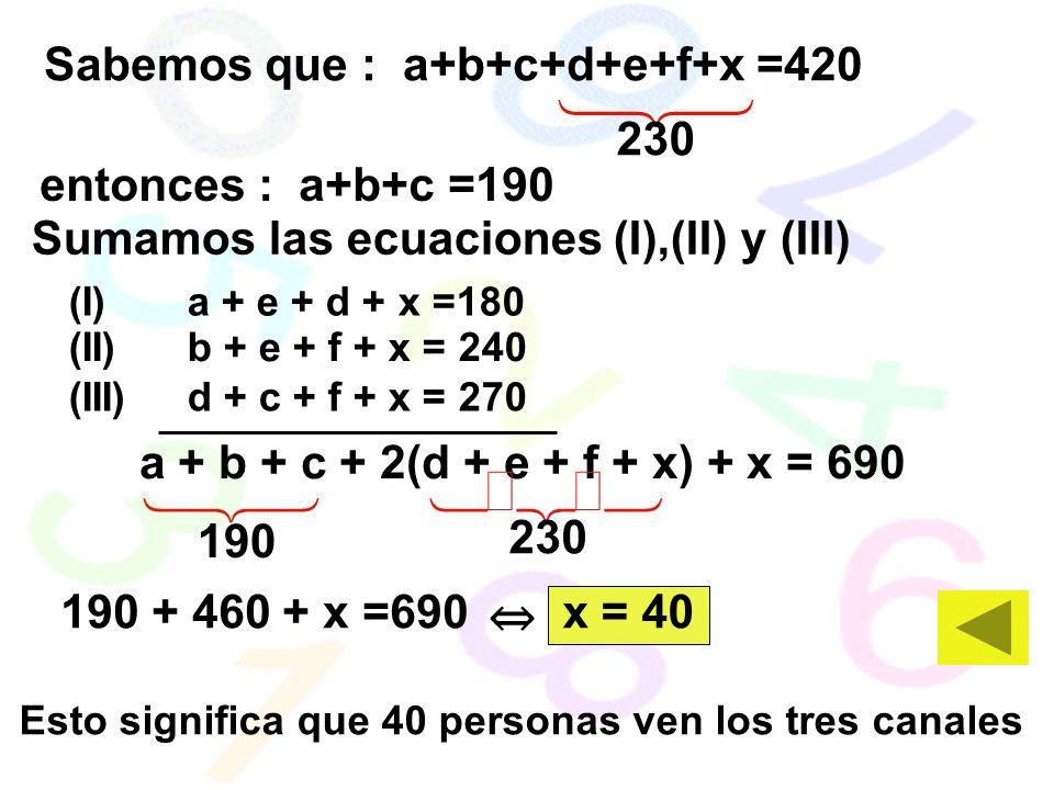 (I) a + e + d + x =180 (II) b + e + f + x = 240 (III) d + c + f + x = 270 Sumamos las ecuaciones (I),(II) y (III) Sabemos que : a+b+c+d+e+f+x =420 230 entonces : a+b+c =190 a + b + c + 2(d + e + f + x) + x = 690 190 230 190 + 460 + x =690 x = 40 Esto significa que 40 personas ven los tres canales