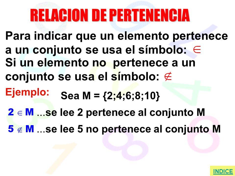 Para indicar que un elemento pertenece a un conjunto se usa el símbolo: Si un elemento no pertenece a un conjunto se usa el símbolo: Ejemplo: Sea M = {2;4;6;8;10}...se lee 2 pertenece al conjunto M...se lee 5 no pertenece al conjunto M INDICE