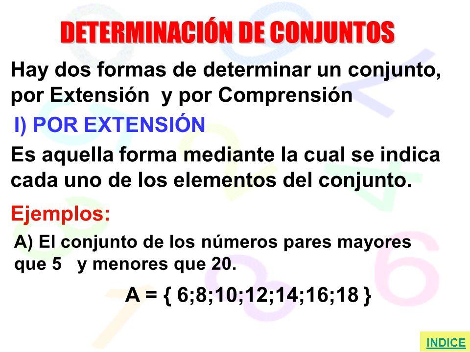 REPRESENTACIONES GRÁFICAS DE LA DIFERENCIA DE CONJUNTOS Si A y B son no comparables Si A y B son comparables Si A y B son conjuntos disjuntos U U U A A A B B A - B B A - B=A INDICE
