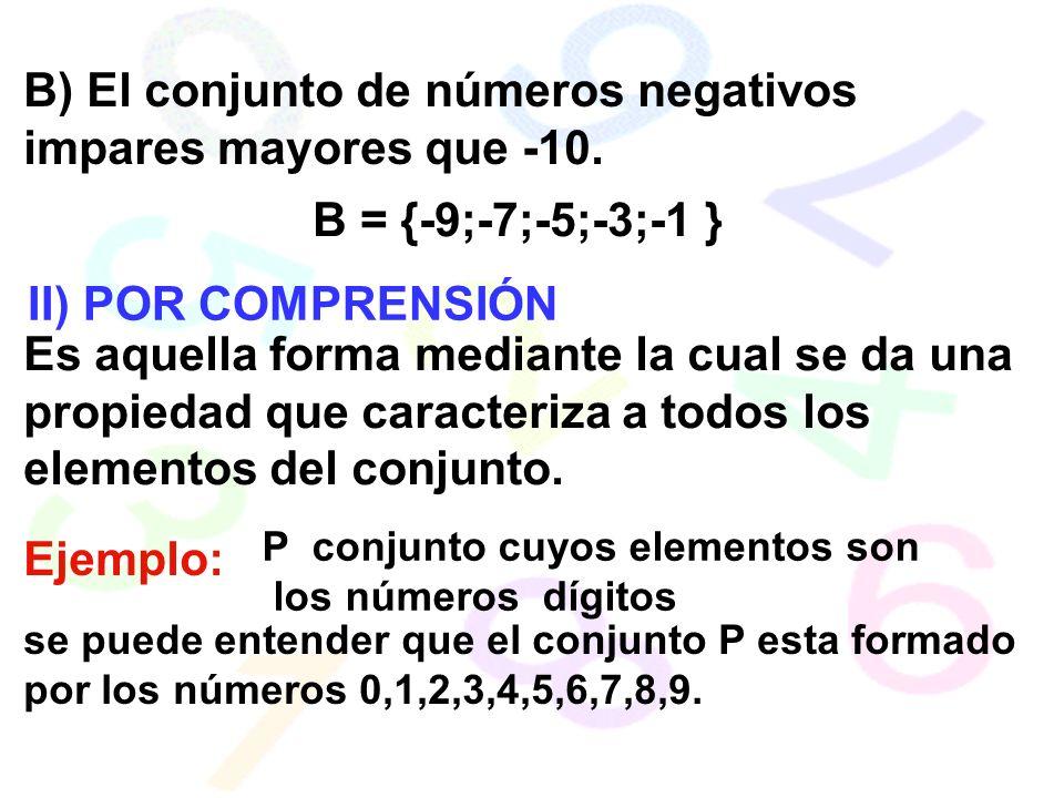 Se escribe: P = { x / x es número dígito } se lee P es el conjunto formado por los elementos x, tal que x es un número dígito Ejemplo: Expresar por extensión y por comprensión el conjunto de días de la semana.