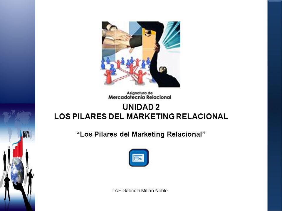UNIDAD 2 LOS PILARES DEL MARKETING RELACIONAL Los Pilares del Marketing Relacional LAE Gabriela Millán Noble