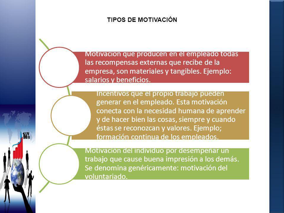 TIPOS DE MOTIVACIÓN Motivación que producen en el empleado todas las recompensas externas que recibe de la empresa, son materiales y tangibles. Ejempl